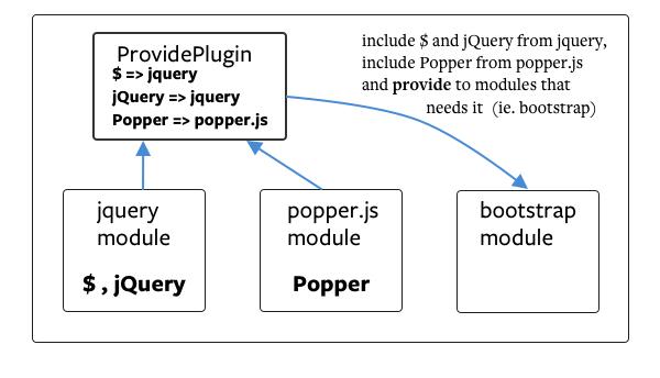 provide plugin